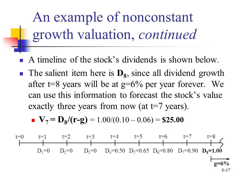 bond and stock valuation pdf