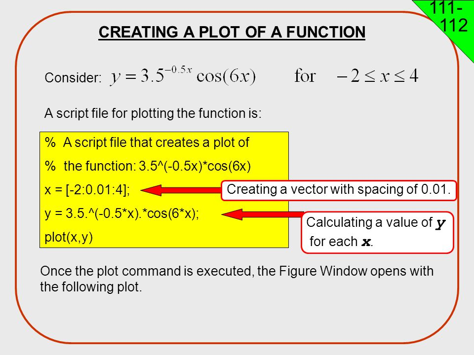 CREATING A PLOT OF A FUNCTION Consider: