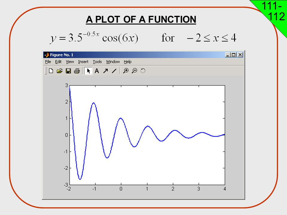 A PLOT OF A FUNCTION Engineering H192 Winter 2005