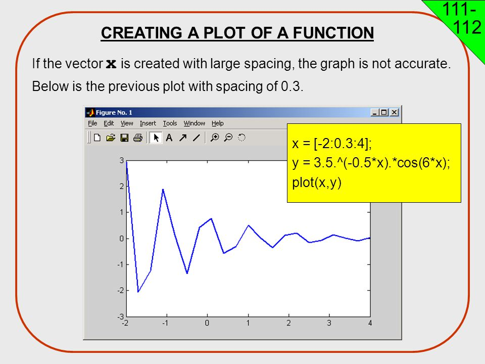 CREATING A PLOT OF A FUNCTION