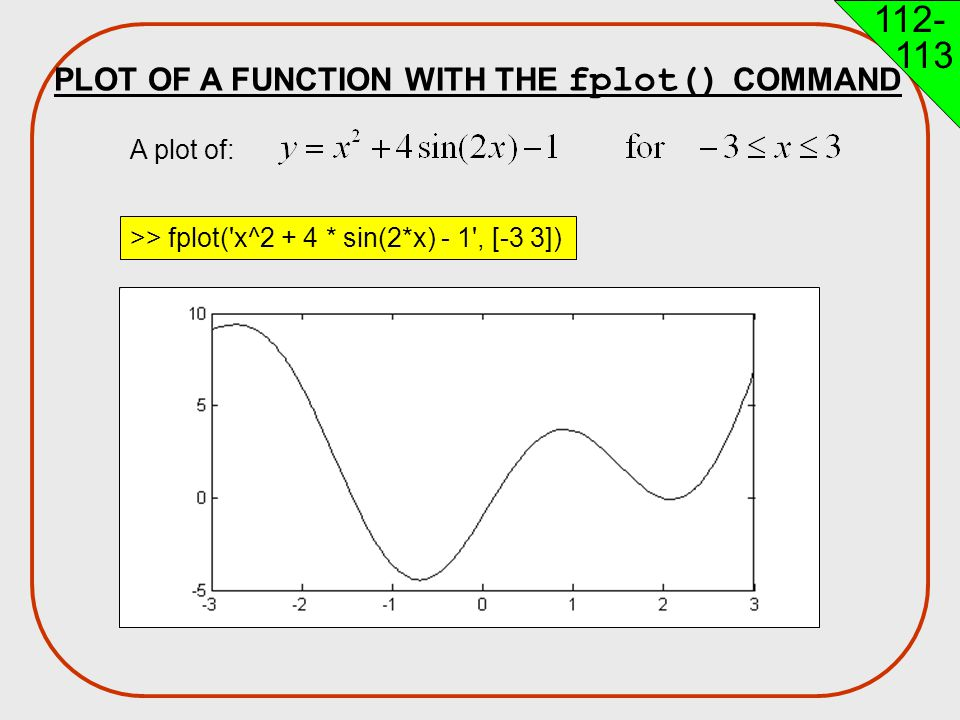 PLOT OF A FUNCTION WITH THE fplot() COMMAND A plot of: