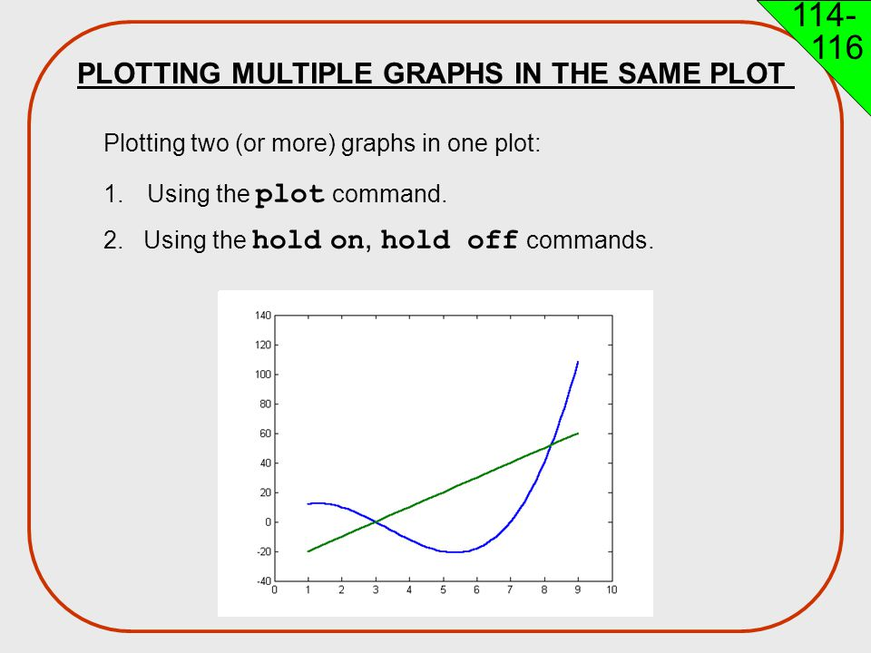 PLOTTING MULTIPLE GRAPHS IN THE SAME PLOT