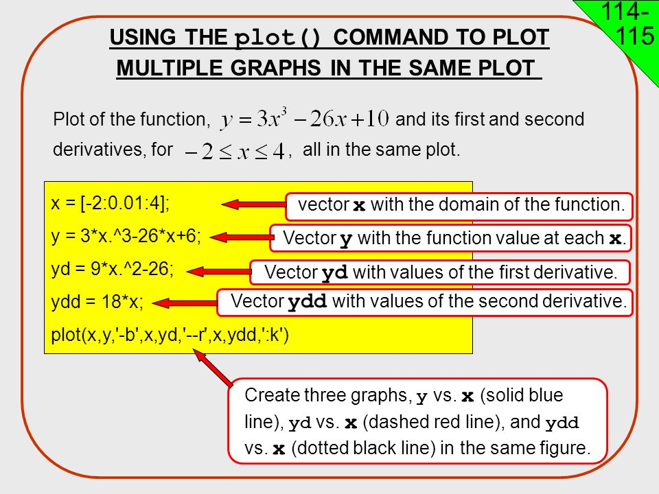 USING THE plot() COMMAND TO PLOT MULTIPLE GRAPHS IN THE SAME PLOT