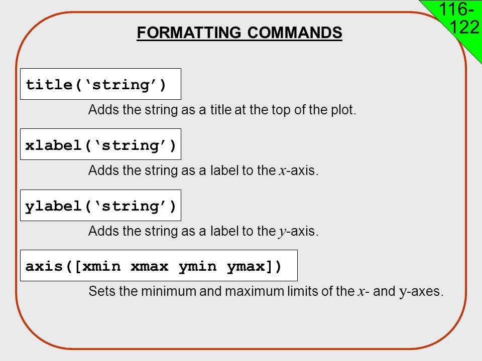 FORMATTING COMMANDS title('string')