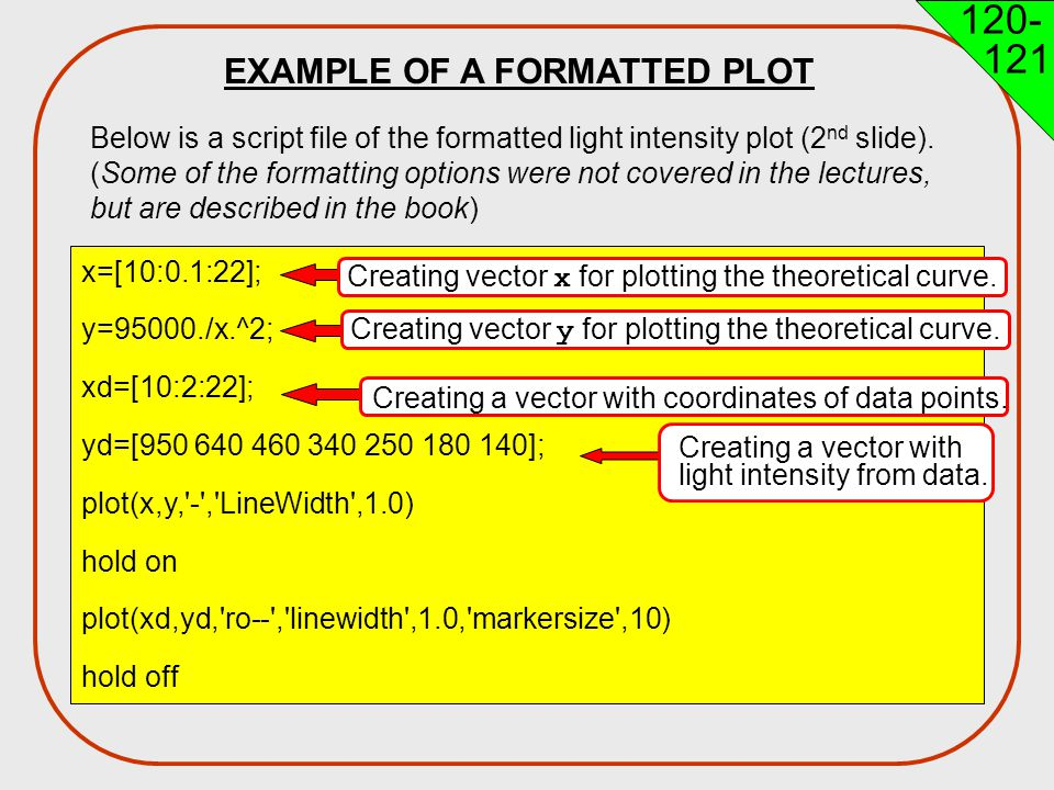 EXAMPLE OF A FORMATTED PLOT