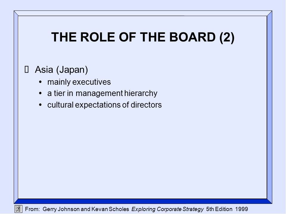 business ethics role of the board The moral compass of companies: business ethics and corporate governance as anti-corruption tools vii our initial progress now places anti-corruption, business ethics and the sustainability agenda at the forefront of good corporate governance.