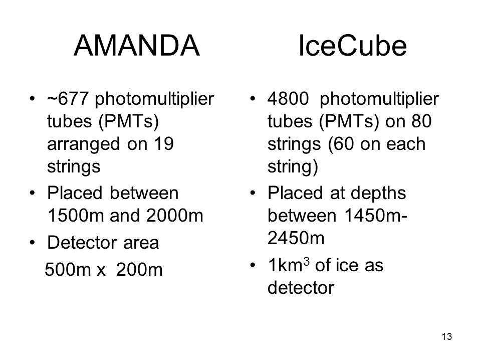 AMANDA IceCube ~677 photomultiplier tubes (PMTs) arranged on 19 strings. Placed between 1500m and 2000m.