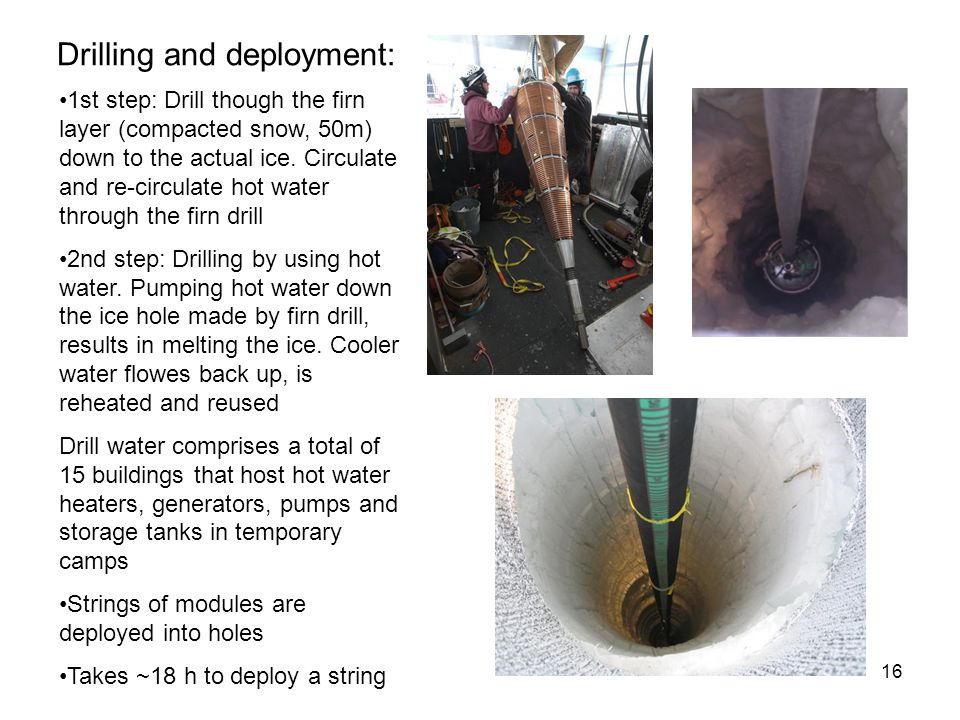 Drilling and deployment: