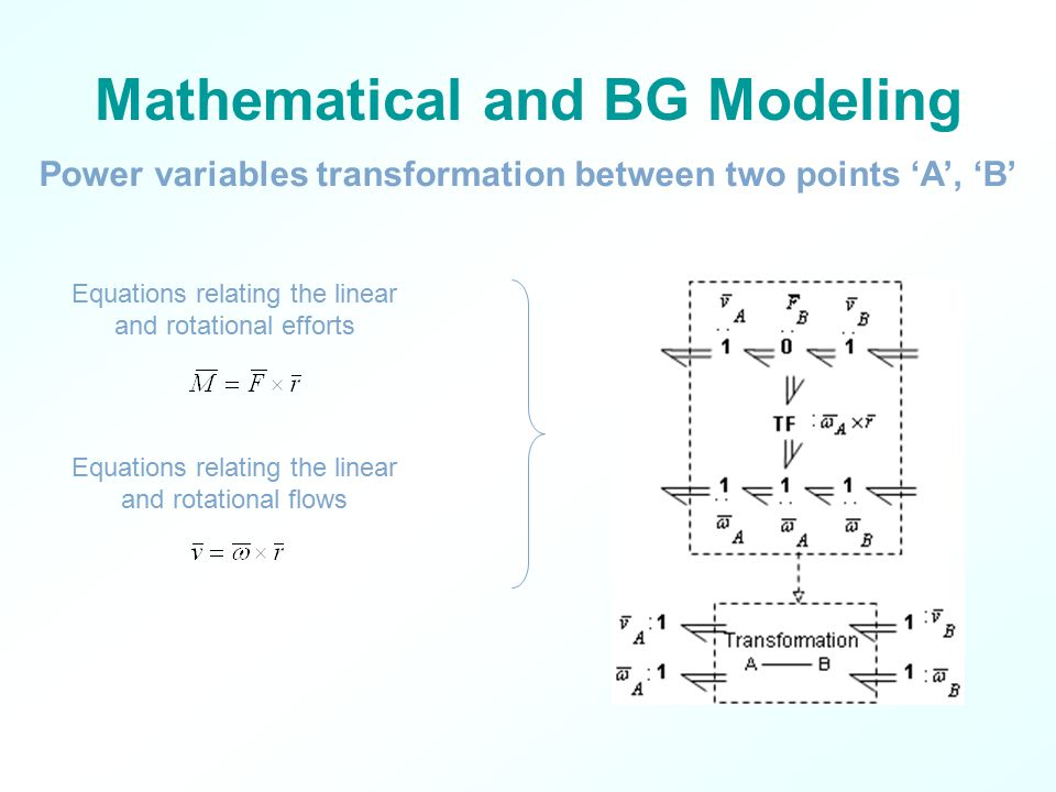 Vehicle dynamics simulation using bond graphs - ppt video online
