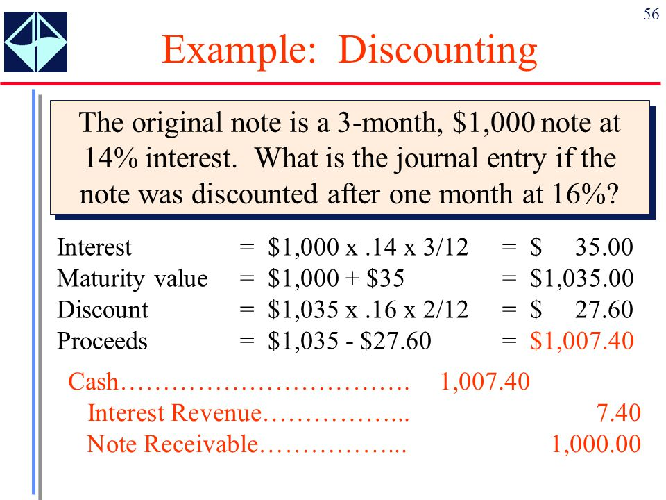 Discounting of a bill of exchange, an example.