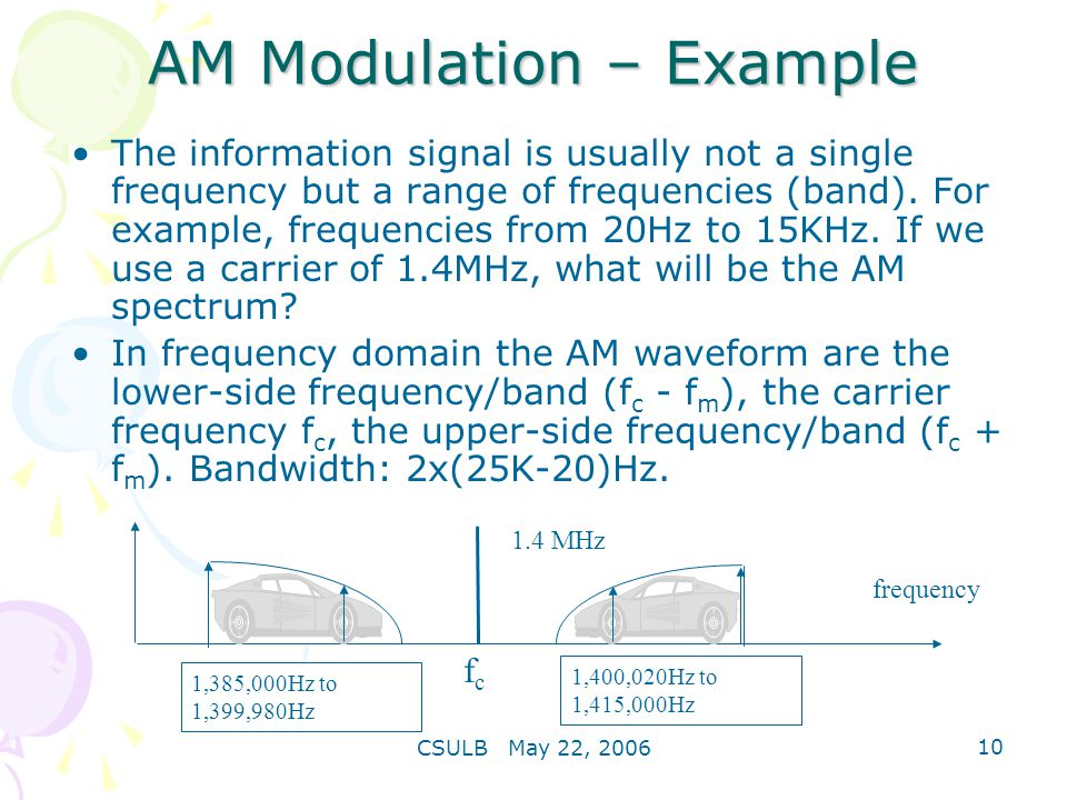 AM Modulation – Example