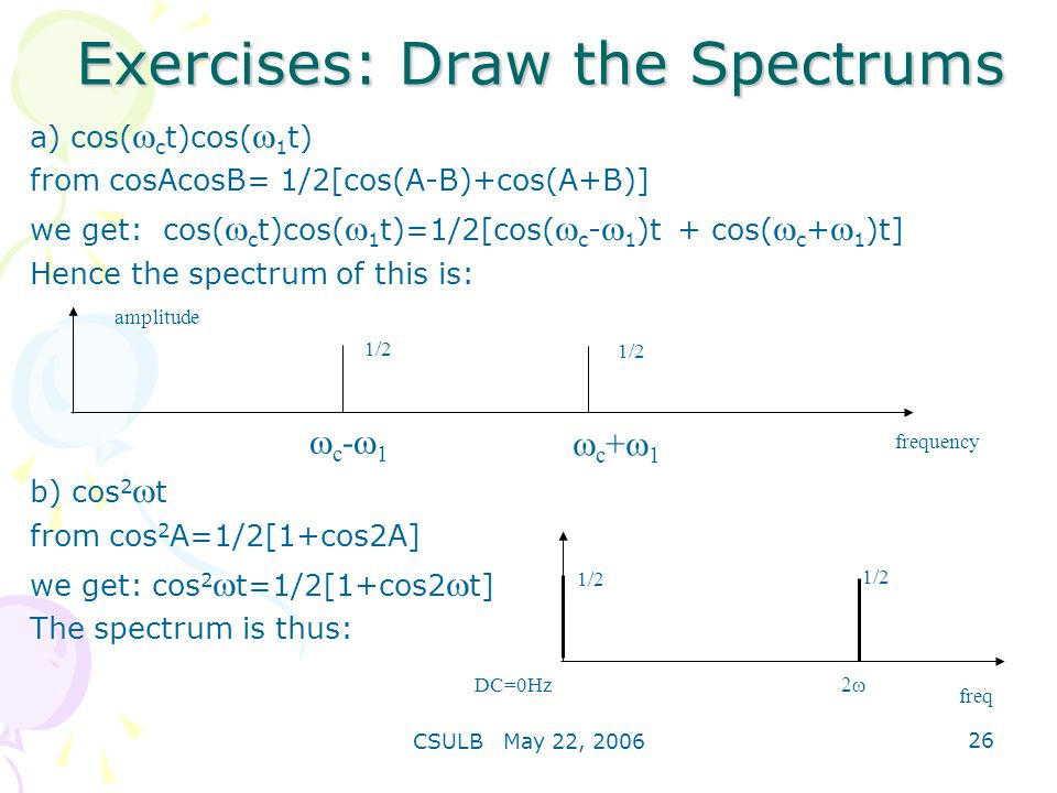 Exercises: Draw the Spectrums