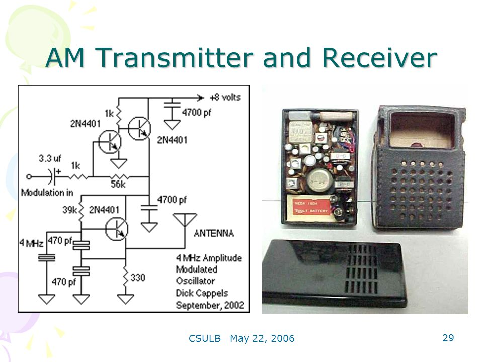 AM Transmitter and Receiver