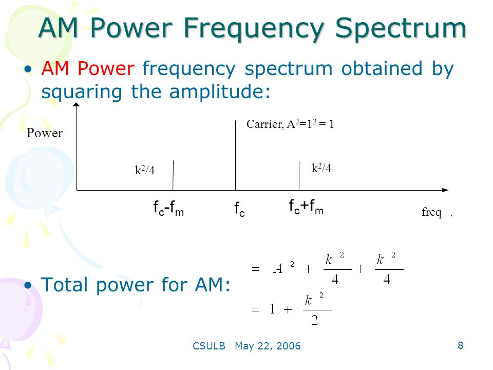 AM Power Frequency Spectrum