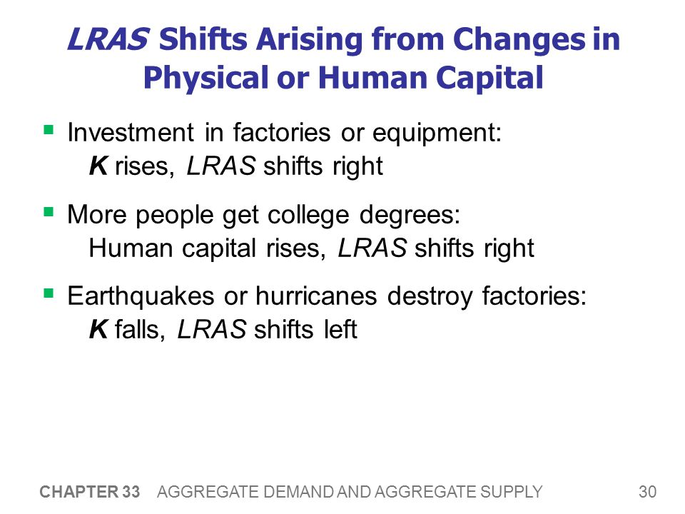 LRAS Shifts Arising from Changes in Natural Resources