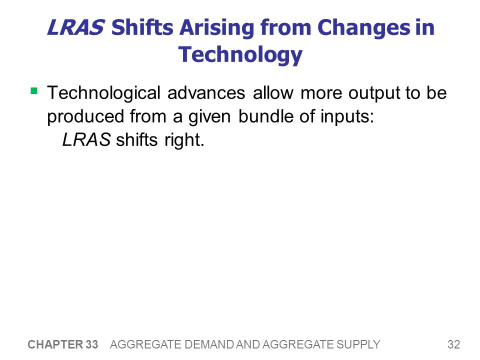 In short: Anything that affects growth shifts LRAS!