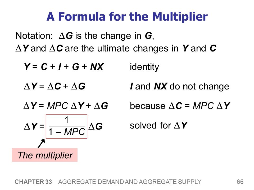 A Formula for the Multiplier