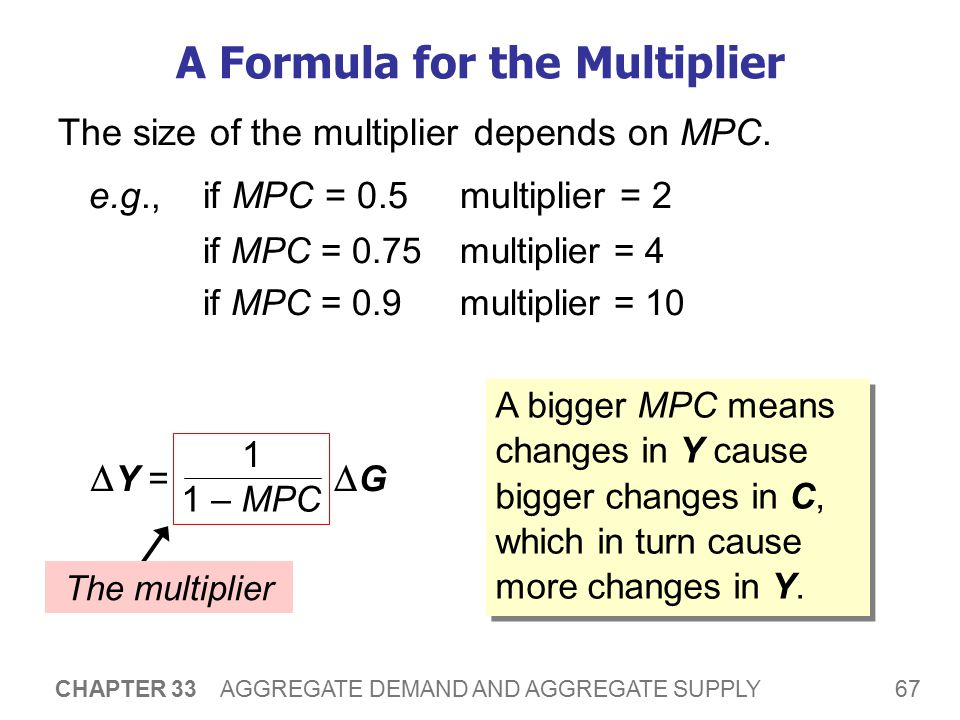 Other Applications of the Multiplier Effect