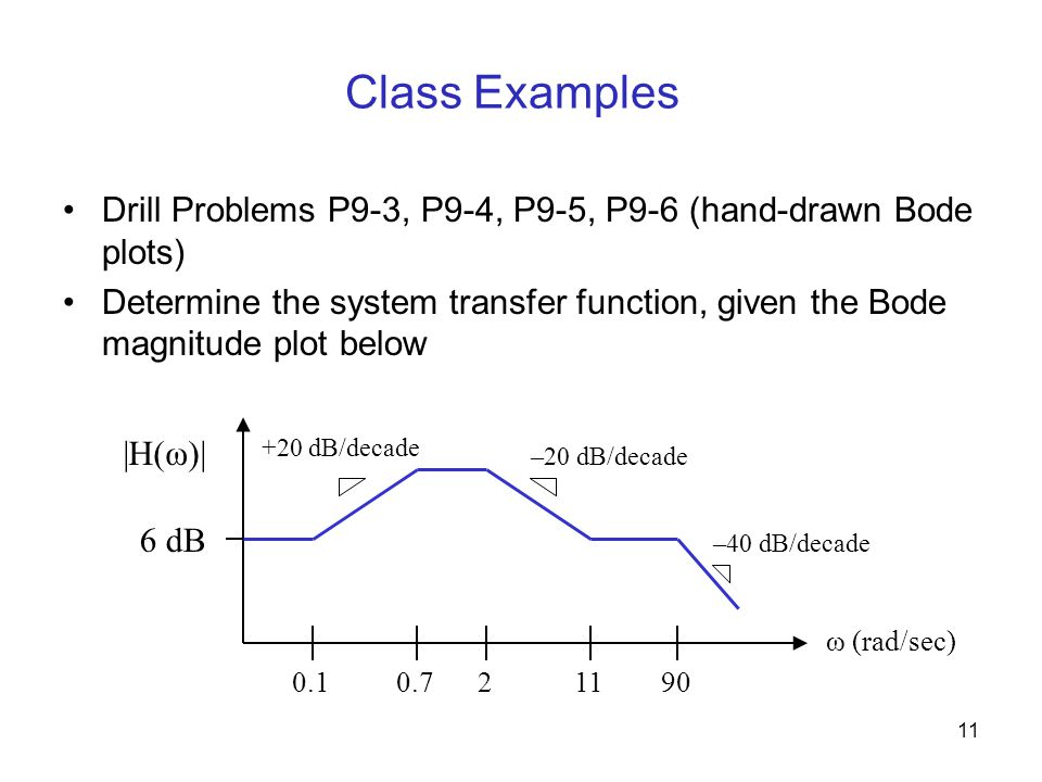 Lecture 22  Bode Plots Frequency Response Bode plots Examples - ppt