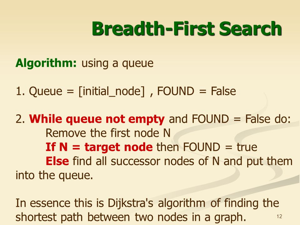 Breadth-First Search Algorithm: using a queue