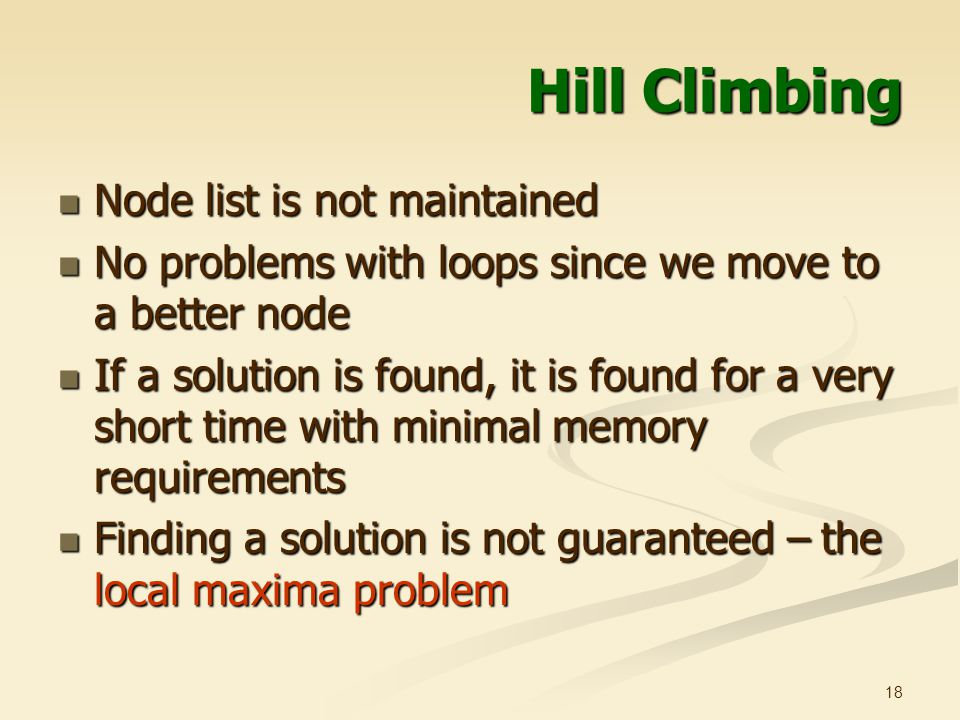 Hill Climbing Node list is not maintained
