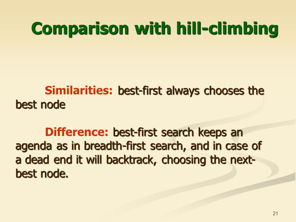 Comparison with hill-climbing