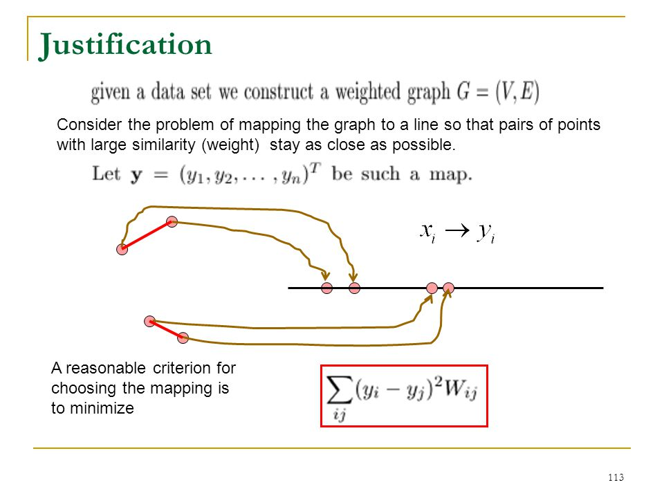 Justification Consider the problem of mapping the graph to a line so that pairs of points.