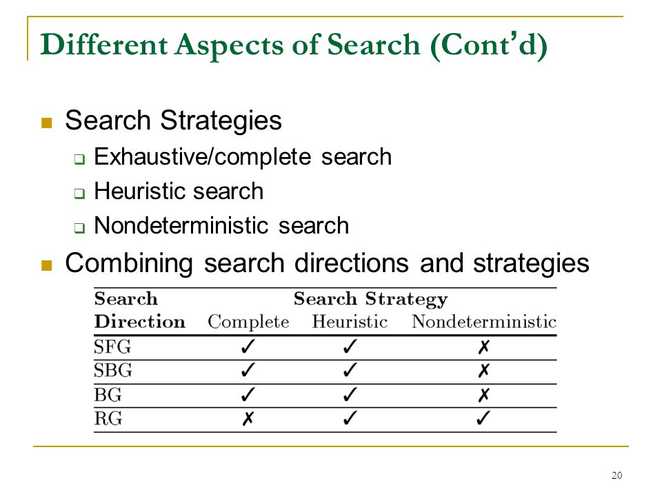 Different Aspects of Search (Cont'd)