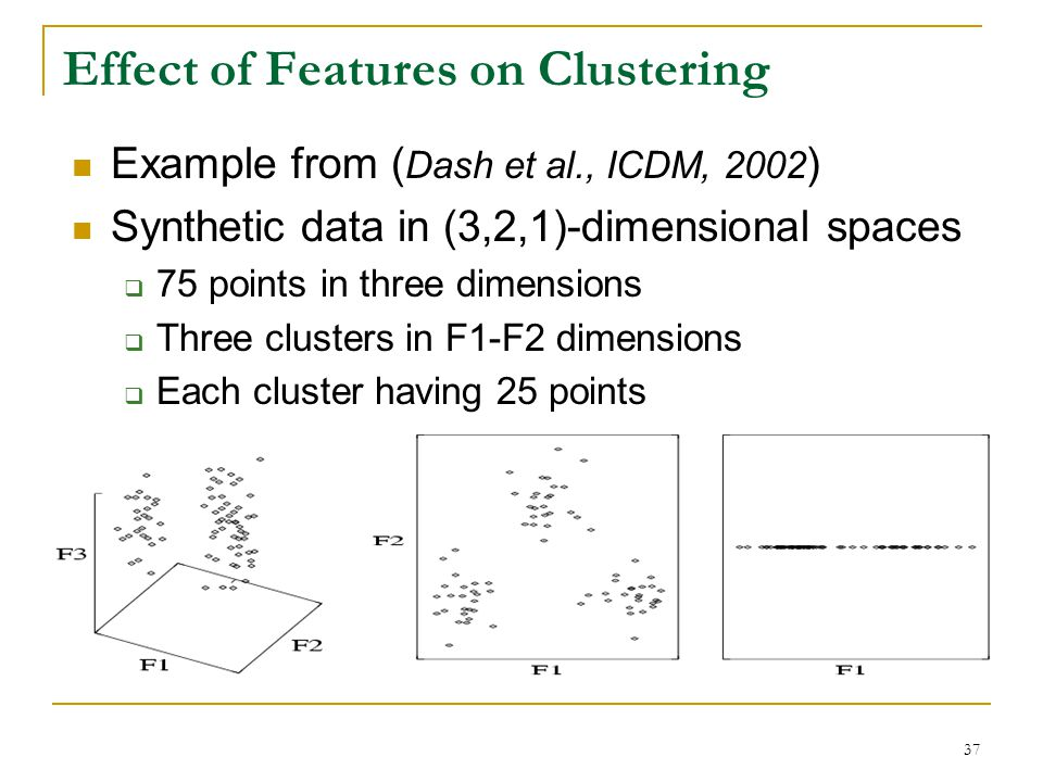 Effect of Features on Clustering
