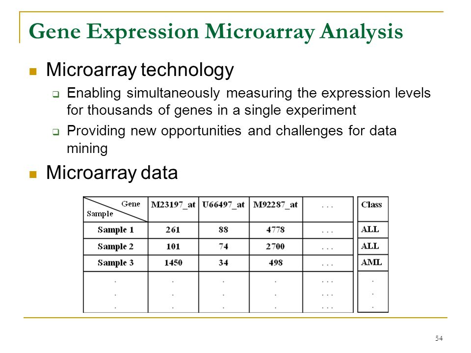 Gene Expression Microarray Analysis