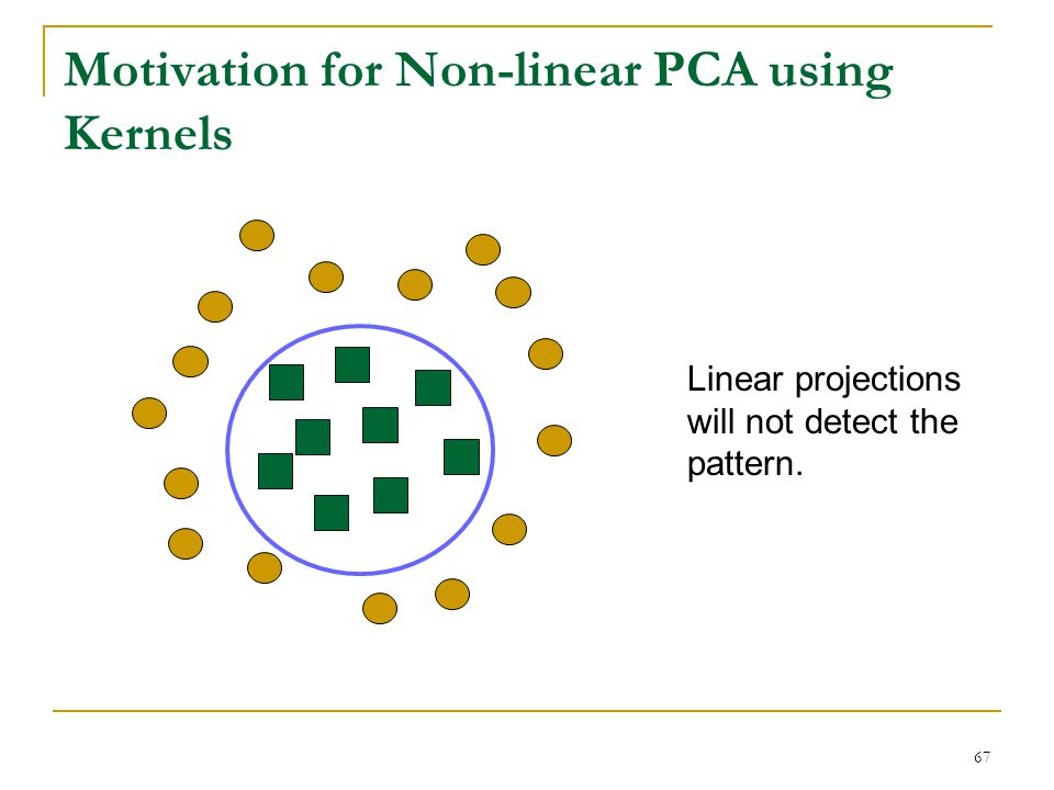 Motivation for Non-linear PCA using Kernels
