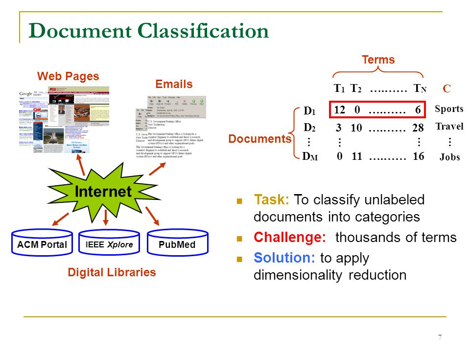 Document Classification