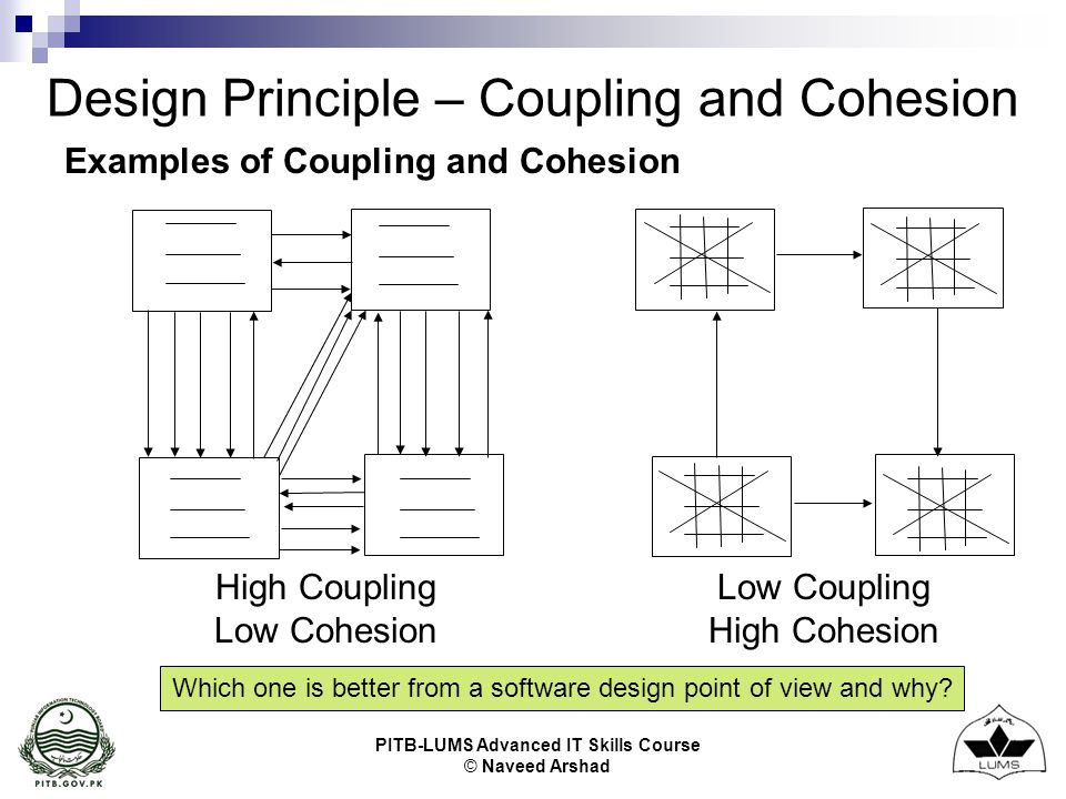 Software engineering | coupling and cohesion geeksforgeeks.