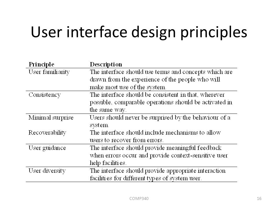 User interface design principles