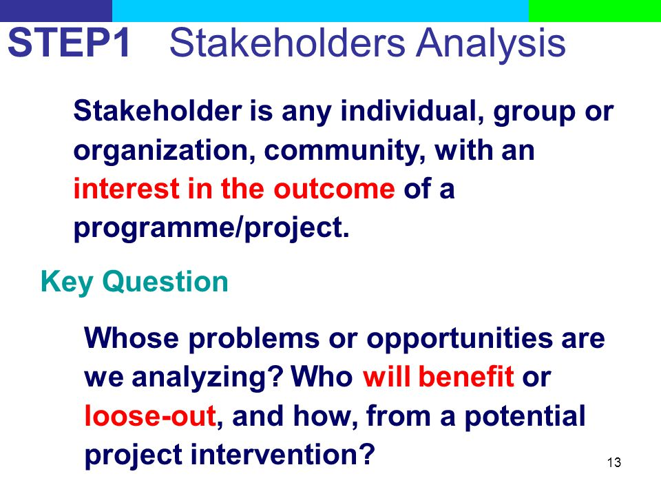 STEP1 Stakeholders Analysis