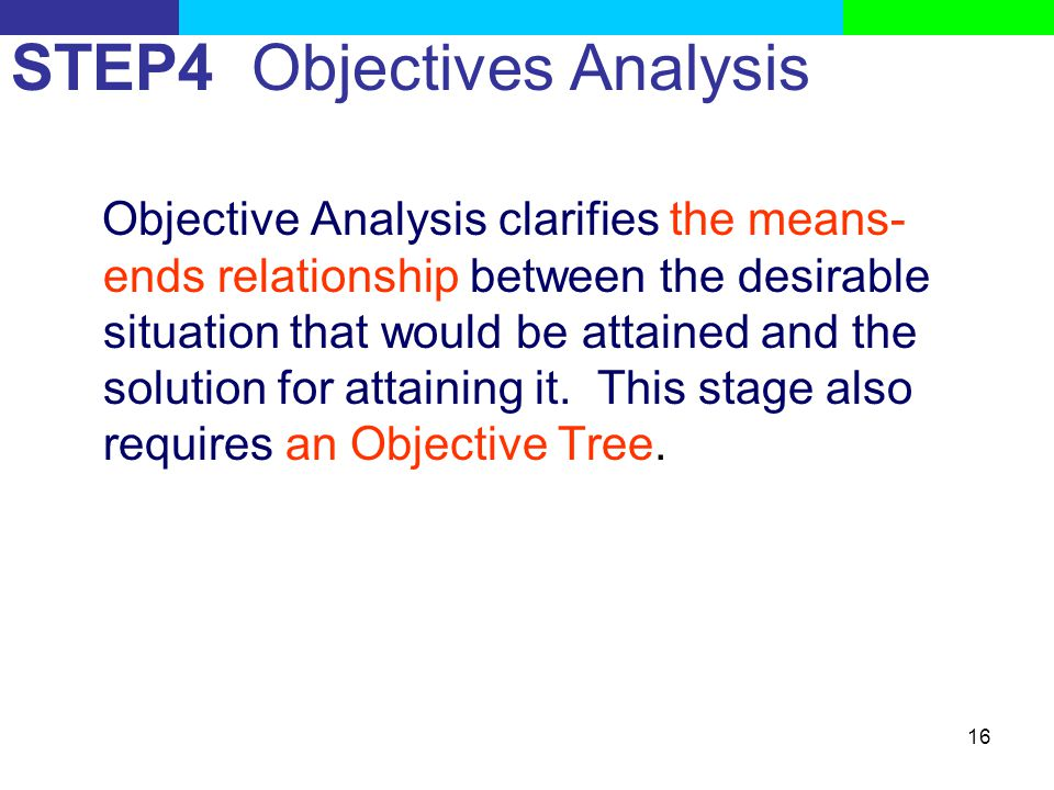 STEP4 Objectives Analysis