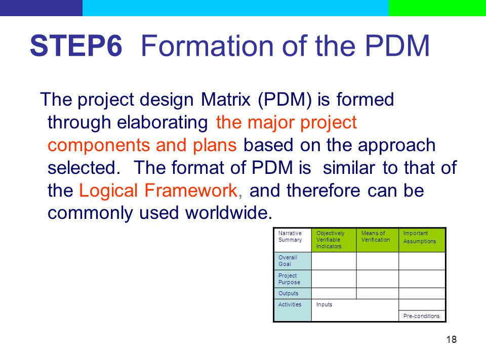 STEP6 Formation of the PDM