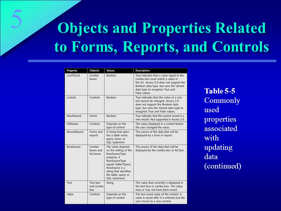 Objects and Properties Related to Forms, Reports, and Controls