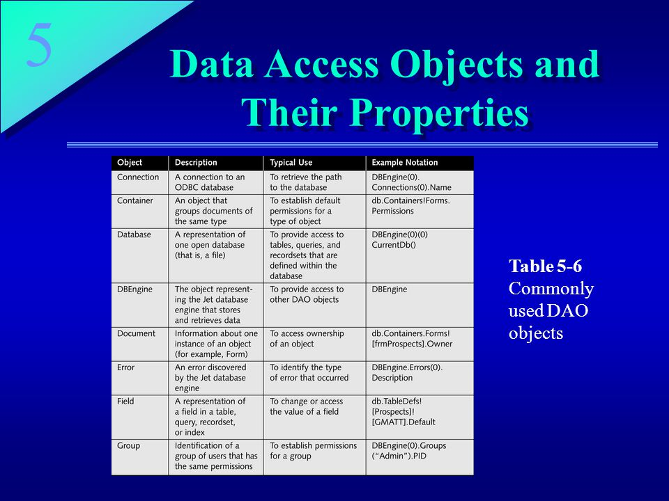 Data Access Objects and Their Properties