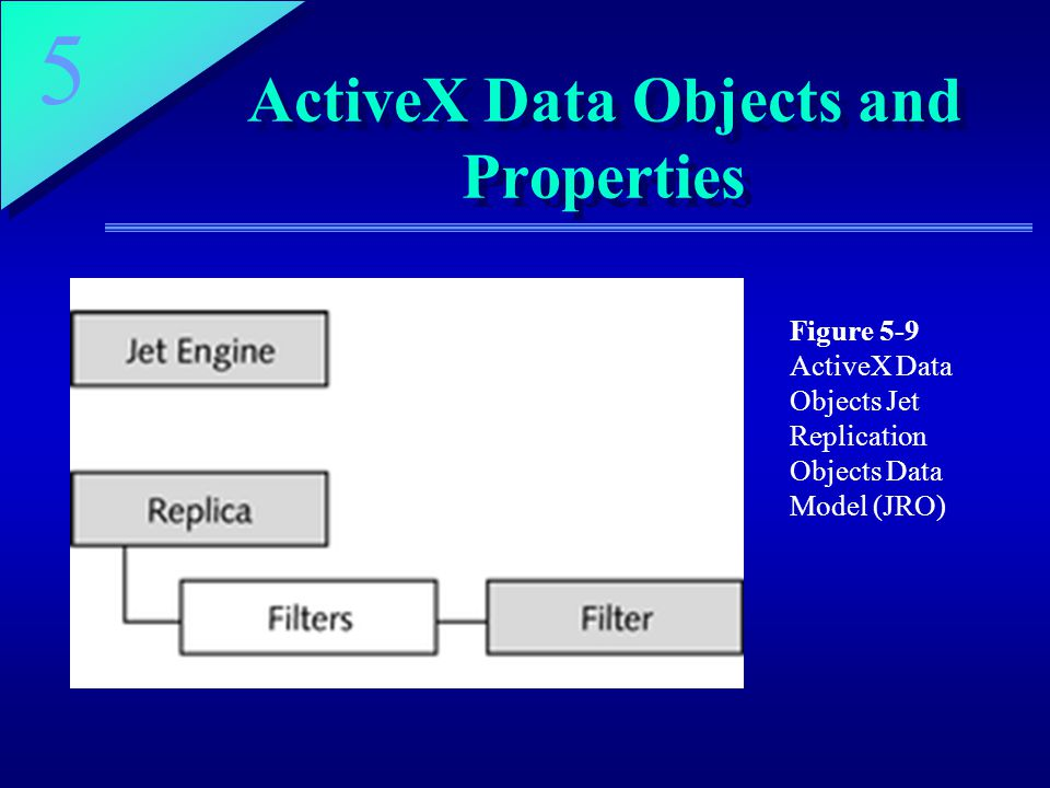 ActiveX Data Objects and Properties