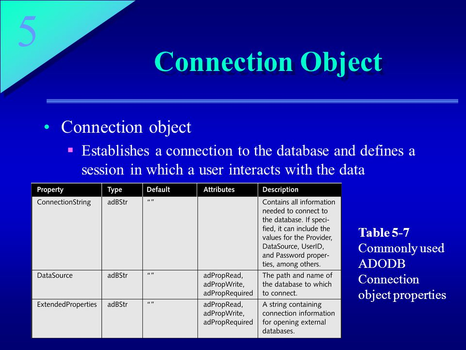 Connection Object Connection object