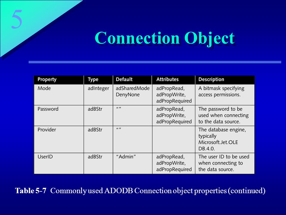 Connection Object Table 5-7 Commonly used ADODB Connection object properties (continued)