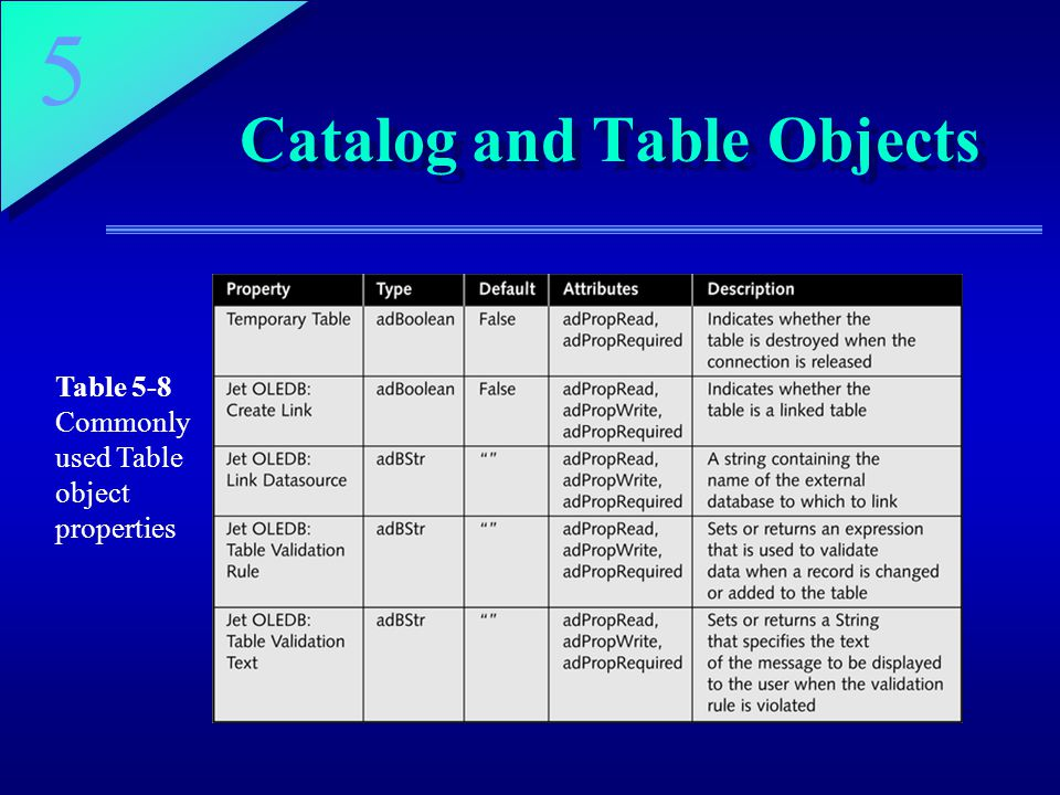 Catalog and Table Objects