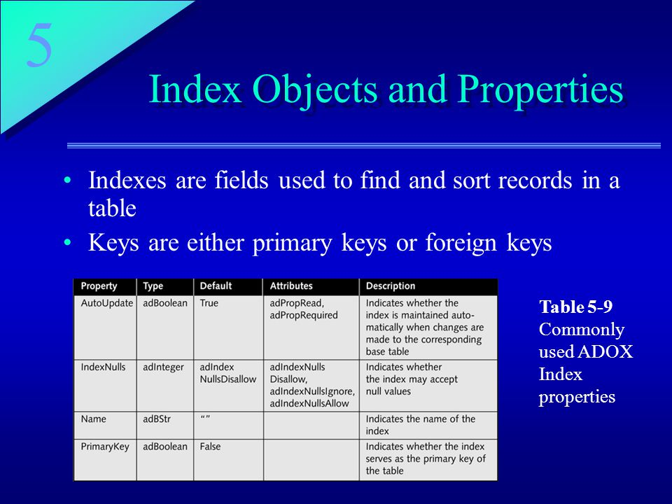 Index Objects and Properties
