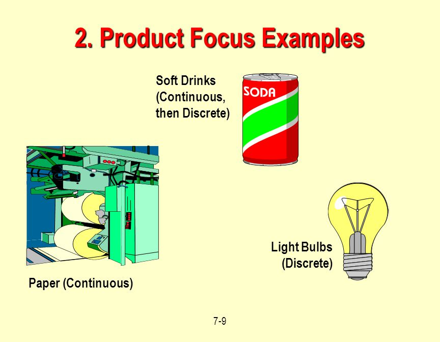 Operations Management Process Strategy Chapter 7 Ppt Video Online