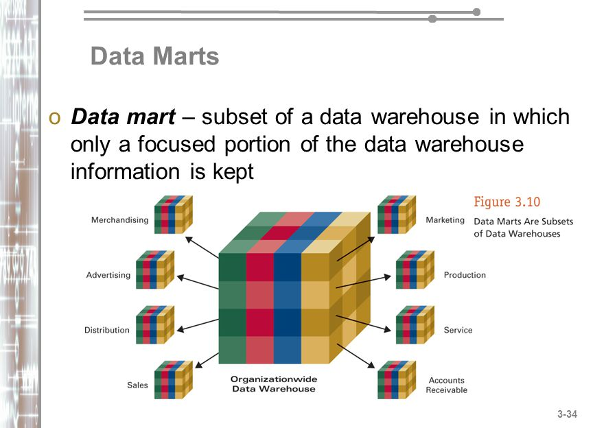 Data Marts Data mart – subset of a data warehouse in which only a focused portion of the data warehouse information is kept.