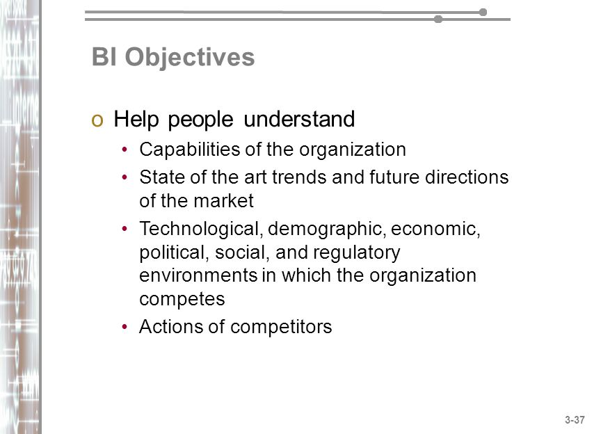 BI Objectives Help people understand Capabilities of the organization