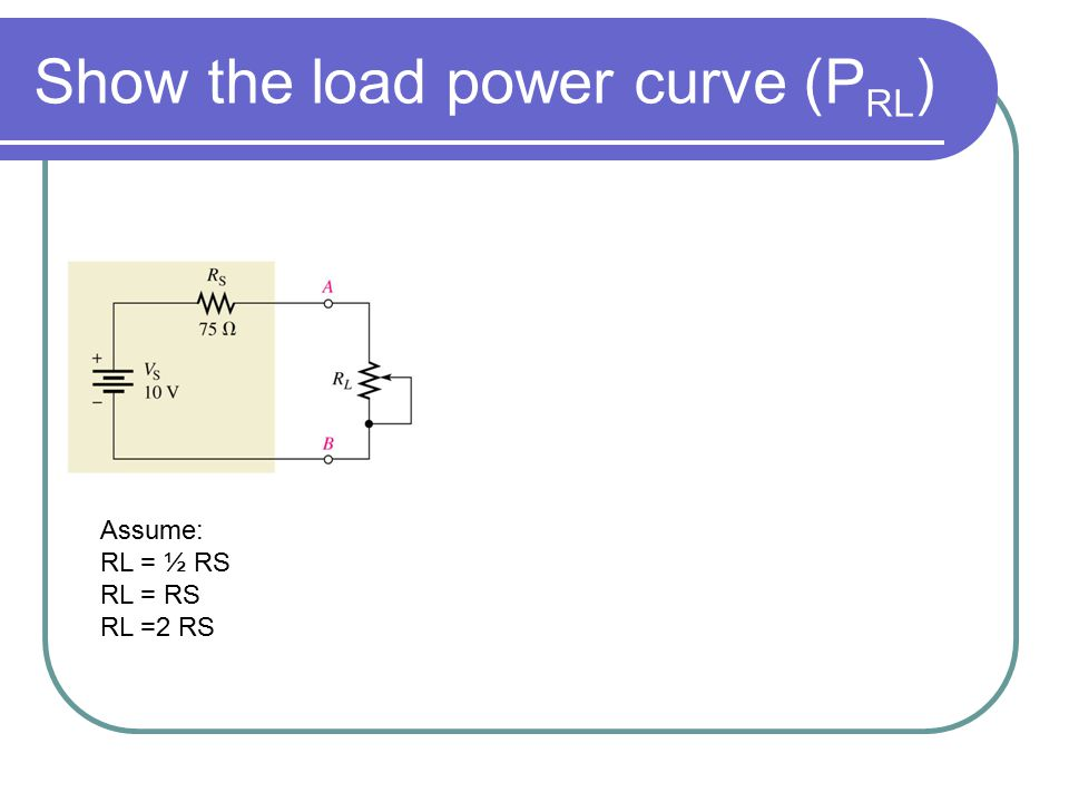 Show the load power curve (PRL)