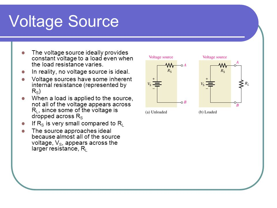 Voltage Source The voltage source ideally provides constant voltage to a load even when the load resistance varies.