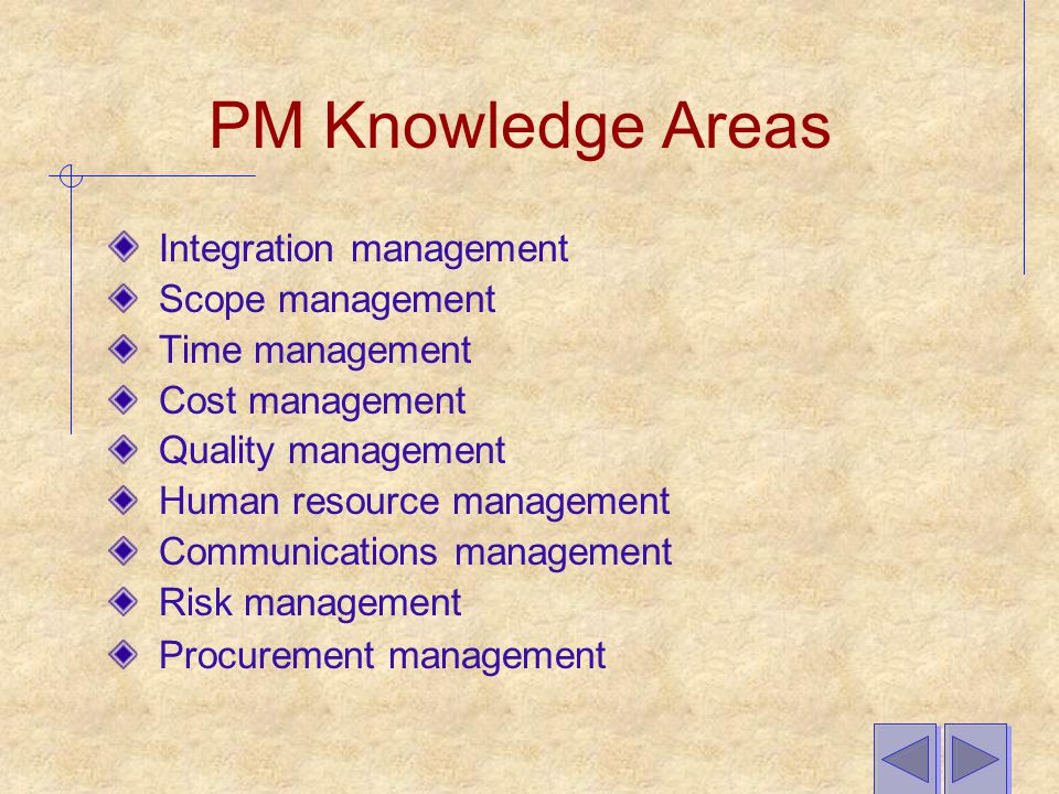 PM Knowledge Areas Integration management Scope management